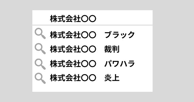 サジェスト汚染を受けたキーワードの検索画面のイメージ画像